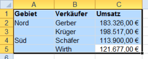 Excel: Kategorien in Diagrammen